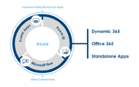 Microsoft-power-platform-1