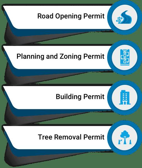 Types of permit